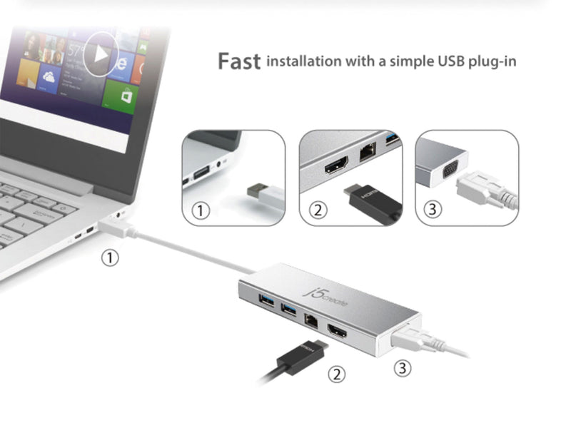 JUD380 USB™ 3.0 Mini Dock