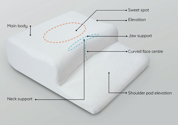 Patney Sleep Positioner