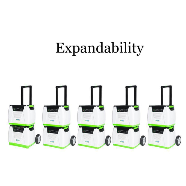 Nature's Generator expandability feature