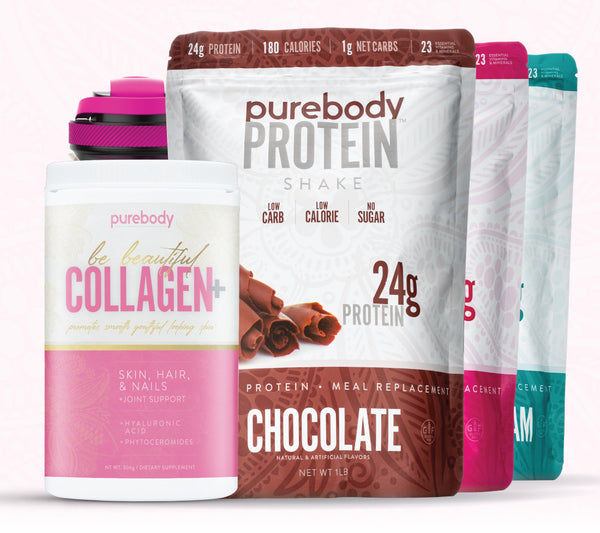 Protein with Collagen+ Bundle