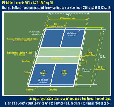 Setting Up Your Own Pickleball Court Dink Dink Slam