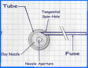 Stinger missile rocket ignition fuse diagram
