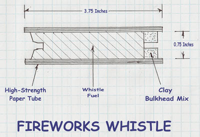 Cross-Section of a Fireworks Whistle