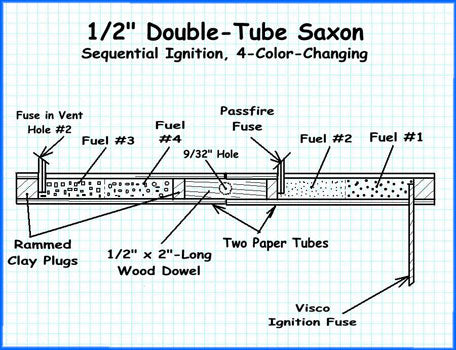 Coloring changing double tube saxon firework diagram