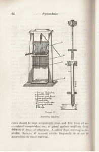 Roman Candle Making Machine by Weingart