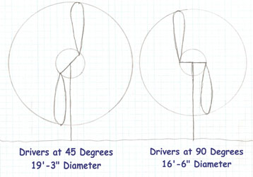 Drawing of Drivers Mounted at 45-Degree and 90-Degree Angles