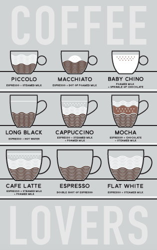 Tea Towel - Coffee Lovers - Allgifts Australia