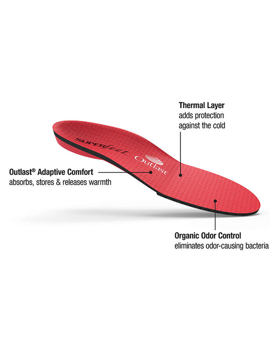 Supefeet Redhot Insole