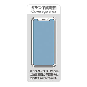 iPhone X/Xs Dragontrail 玻璃保護貼