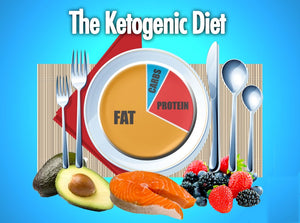 What is the Ketogenic Diet and is it right for you?