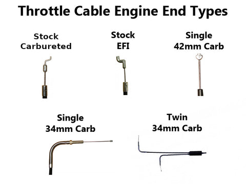 Throttle Cable Engine End Types