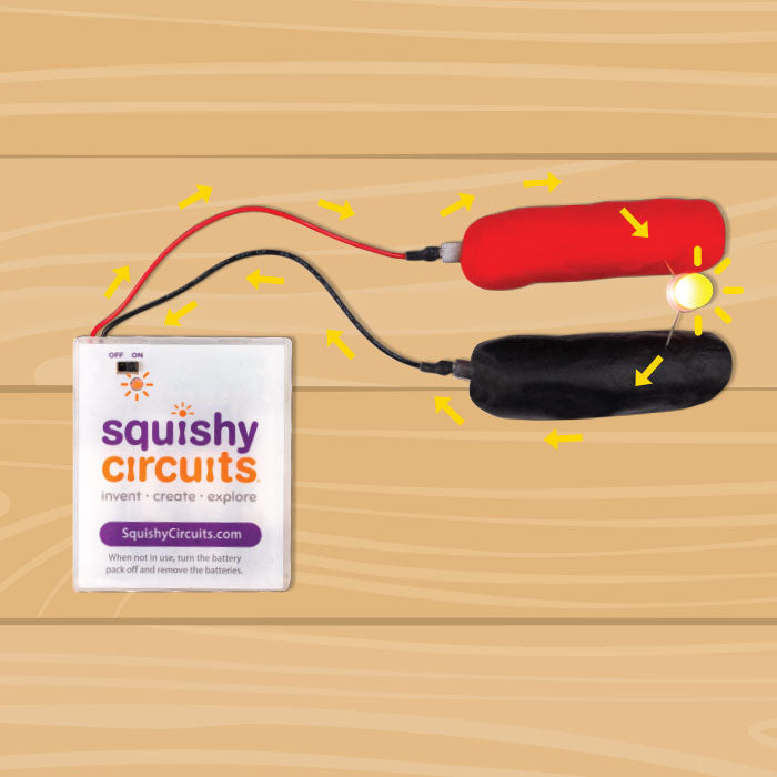 What is a Circuit