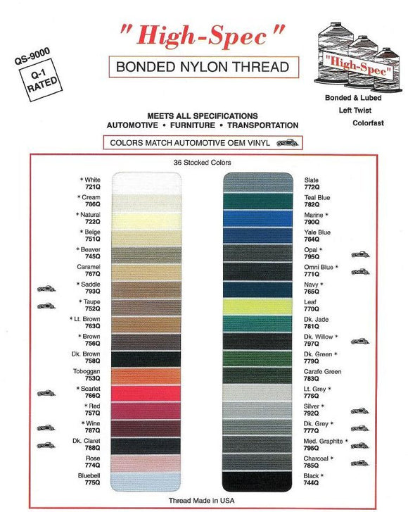 Nylon and Polyester Upholstery Thread