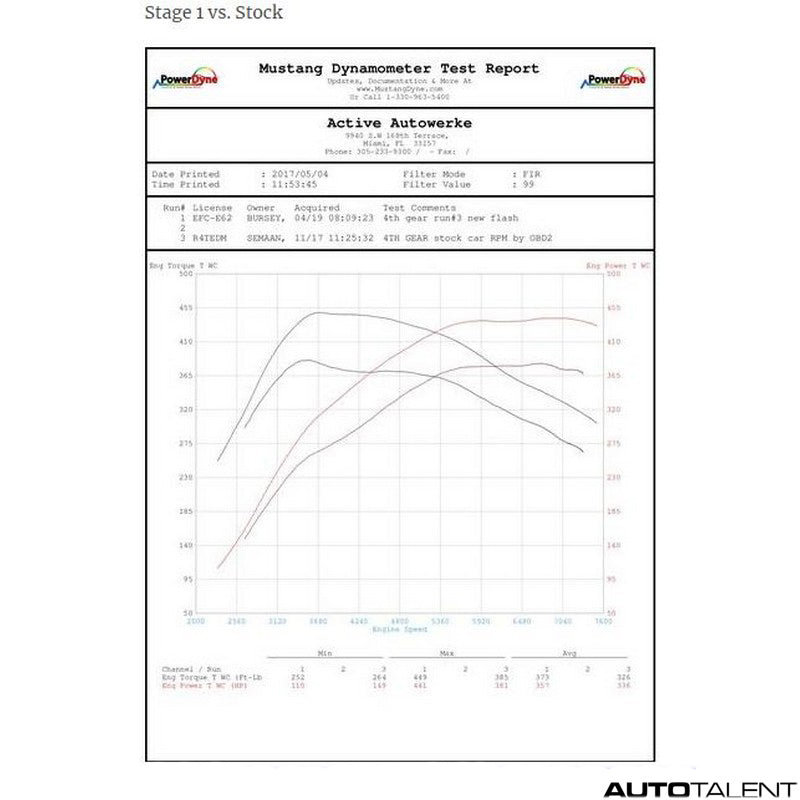 Active Autowerke Performance Software - Bmw M2C, M3, M4 2014-2019