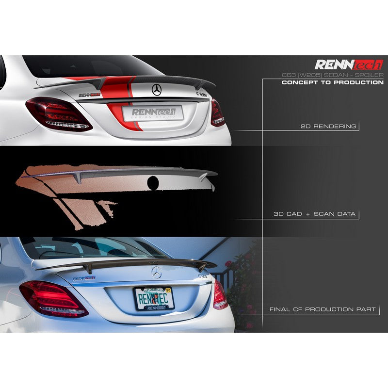 RennTech Performance Carbon Fiber Decklid Spoiler For Mercedes-Benz C63S AMG 2015-2019