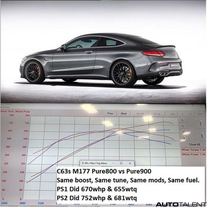 Pure Performance Upgrade 900 Turbos For Mercedes Benz AMG C63 S - AutoTalent