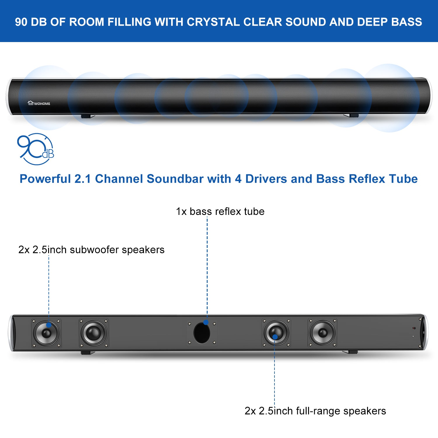 Soundbar Wohome TV Sound Bar 36-Inch with Built-in Subwoofer, 4 Equalizer Modes, Bluetooth 5.0, Remote Control, 4 Speakers, Deep Bass, Optical AUX RCA USB Inputs, Wall mountable, 2020 New Model S09