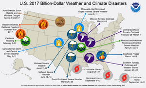 It's Official:  2017 was the most costly year for disasters on record at $306 Billion in Disaster Damage