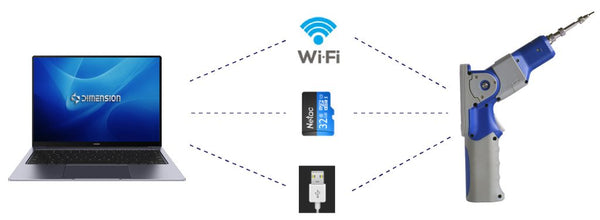 Autoget Wifi - features