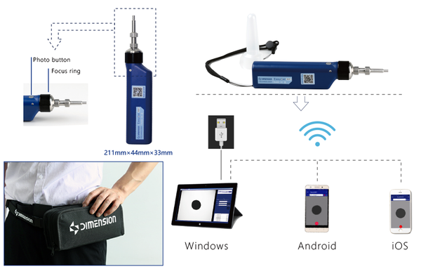 Easyget Wifi - features 2