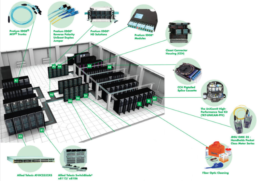 Industries - Data Centre - Application