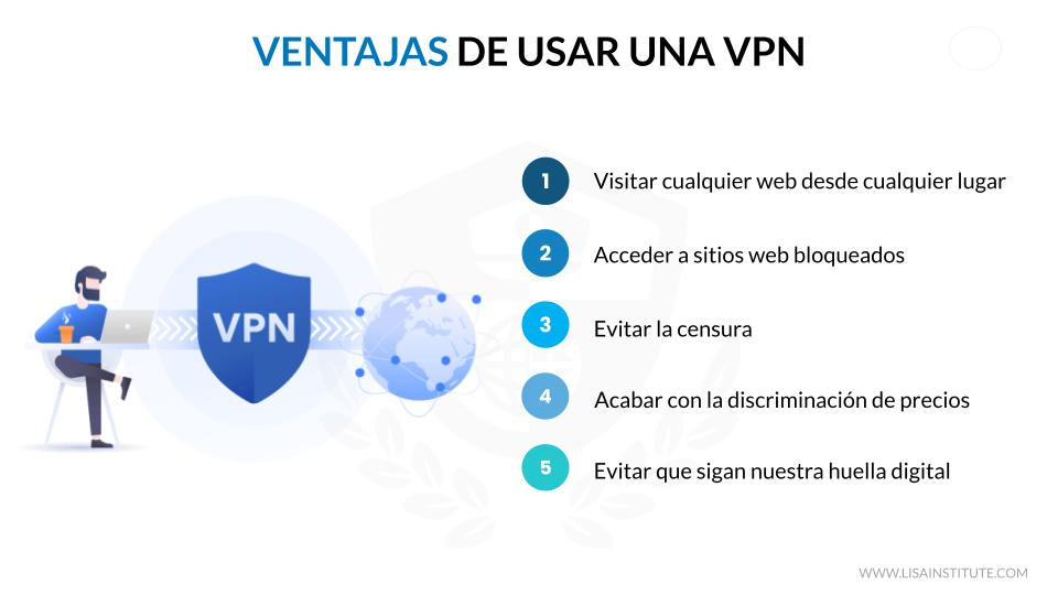 Ventajas usar VPN - LISA Institute