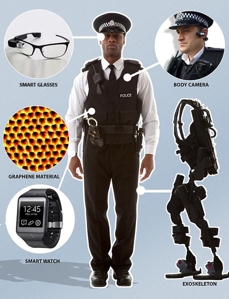 Wearables para el sector de la seguridad