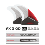 FX 3 QD MEDIUM LARGE - SINGLE TAB QUAD SET