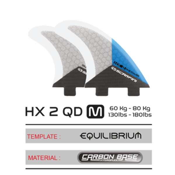 HX 2 QD MEDIUM - TWIN TAB (FCS) QUAD SET