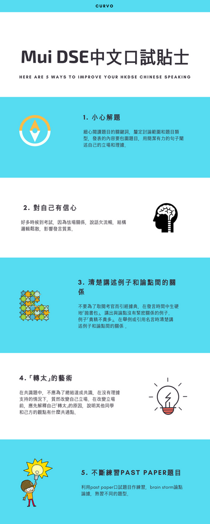 HKDSE Chinese speaking tips