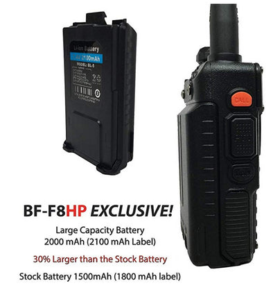 Baofeng BF-F8+ Walkie Talkie VHF UHF Dual Band LED Display