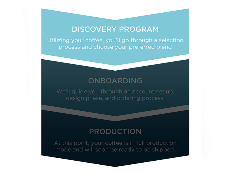 Steeped Discovery Program