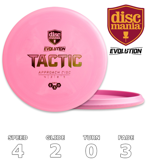 Evolution Tactic Soft Exo