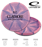 Claymore Burst Retro Line