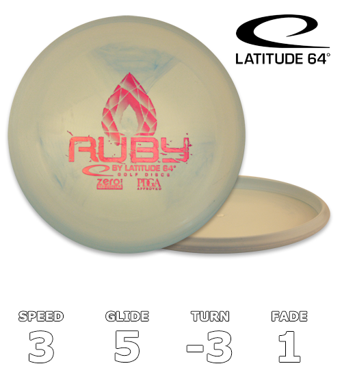 Ruby Zero Medium Latitude 64