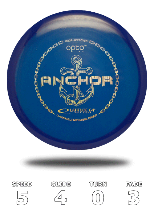 Anchor Opto Line