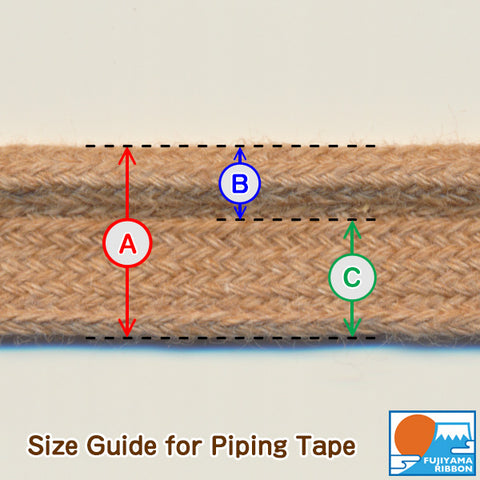 Size Guide for Piping