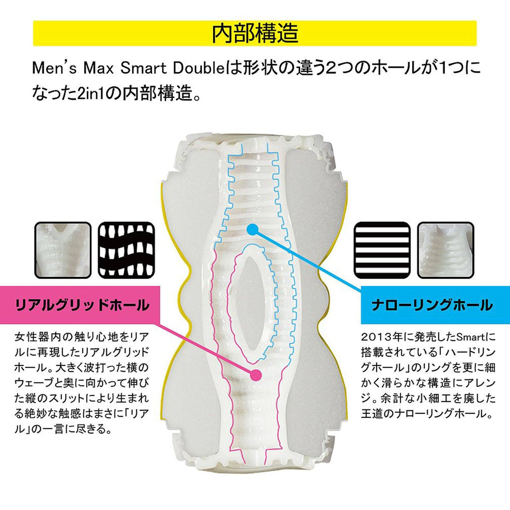Men's Max Smart Double Dual Orifice Dual Canal Masturbation Cup 雙插口 雙管道 飛機杯
