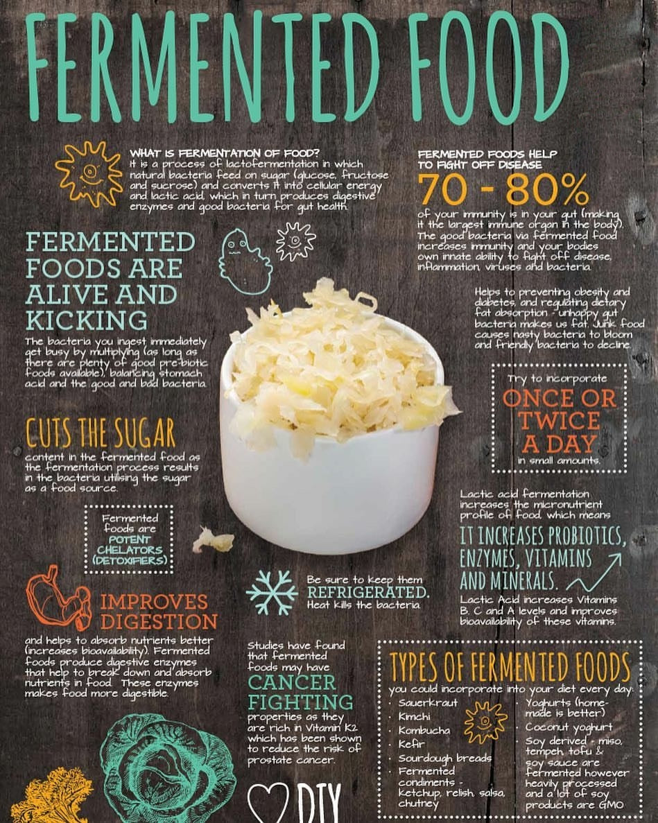 Fermented foods for sale