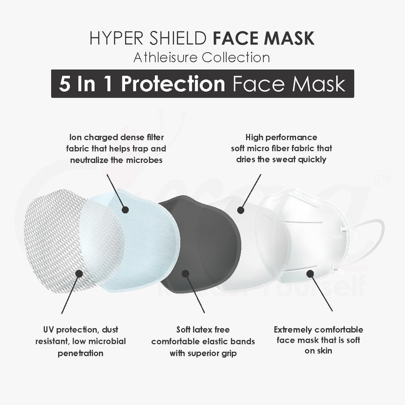Qraa HyperShield Cotton Face Mask- Reusable, Washable and Dri-Fit Fabric- Pack of 3 | Easy to breath, Sweat free Masks