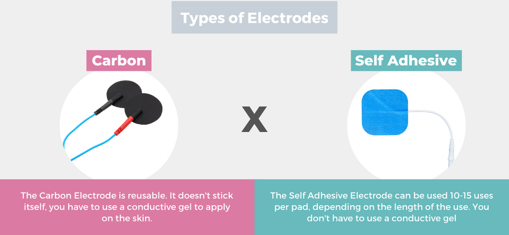 types-of-electrodes