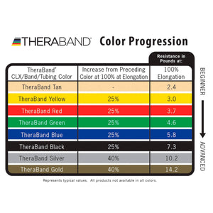 TheraBand® Latex-Free Resistance Exercise Band - 50 Yard Roll