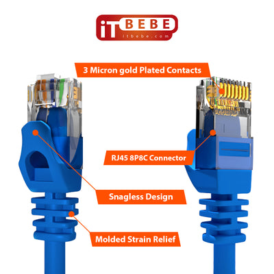 ITBEBE Cat6 Ethernet Cable Snagless RJ45 Network Patch Cables Pre-Terminated with 3 Micron Gold-Plated Contacts and Strain Relief for Crystal Clear High-Speed Data Transfers (5-Feet, 25-Pack)