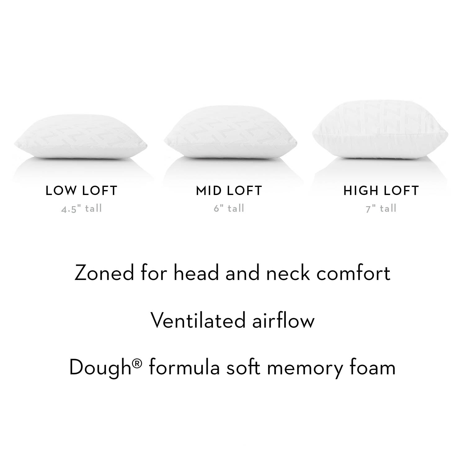Zoned Dough Pillow - Ultimate Comfort Sleep