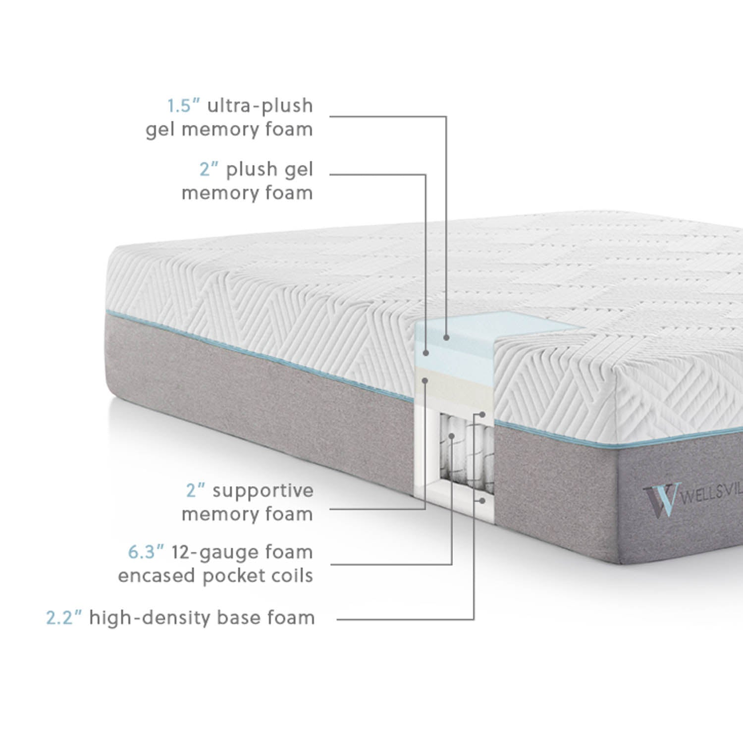 "Wellsville 14"" Gel & Hybrid Mattress - Ultimate Comfort Sleep"