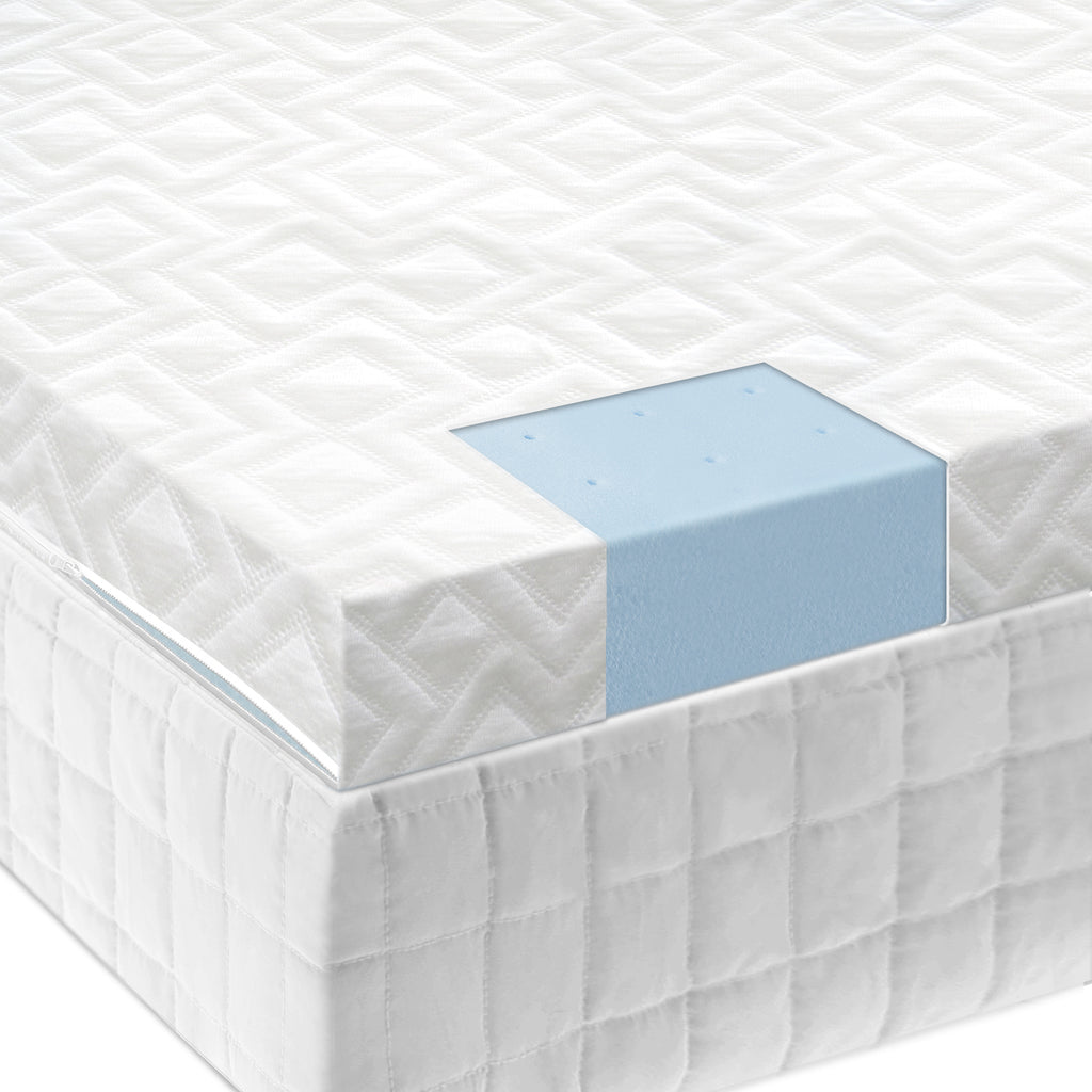 "2.5"" Gel Memory Foam Mattress Topper - Ultimate Comfort Sleep"