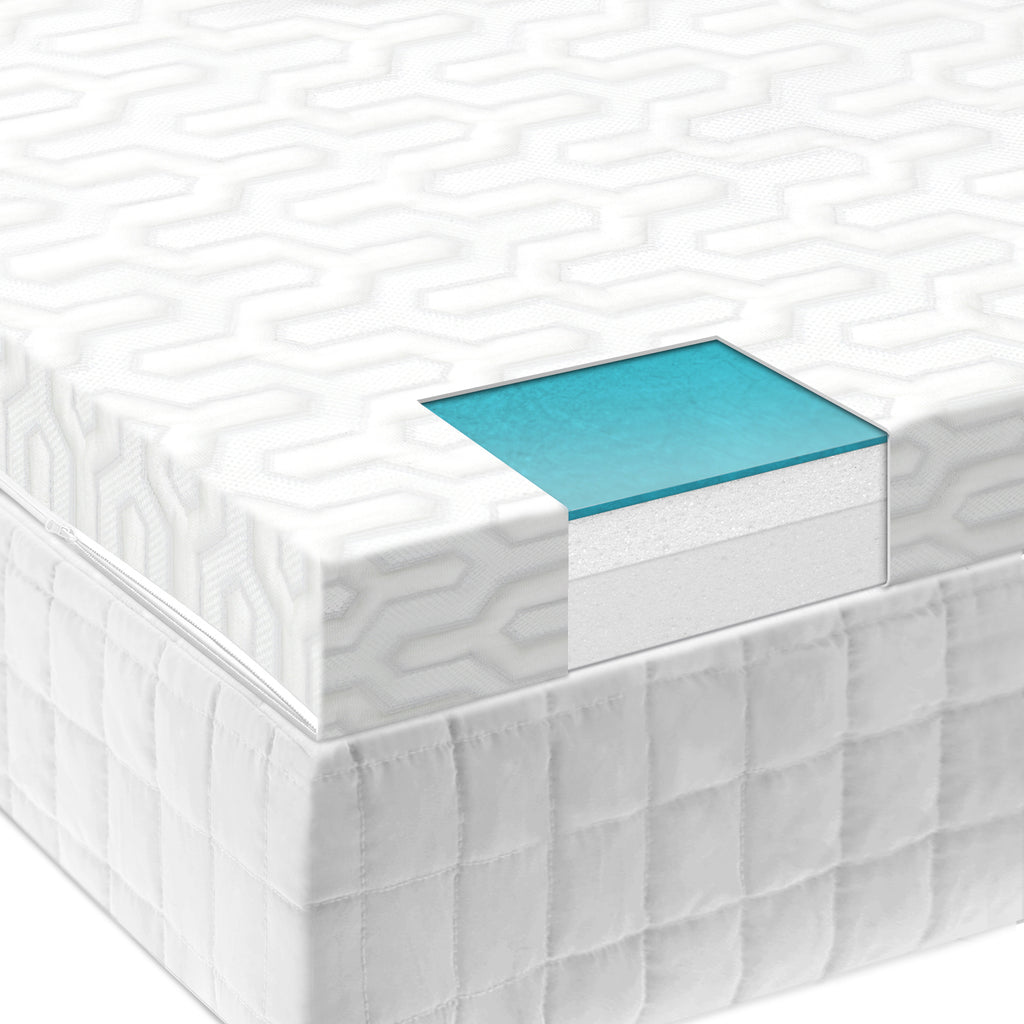 "2.5"" Liquid Gel Mattress Topper - Ultimate Comfort Sleep"