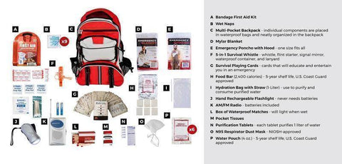 Image of Guardian Survival Gear 72 Hour Compact Emergency Survival Backpack Kit - Survival Gear Systems