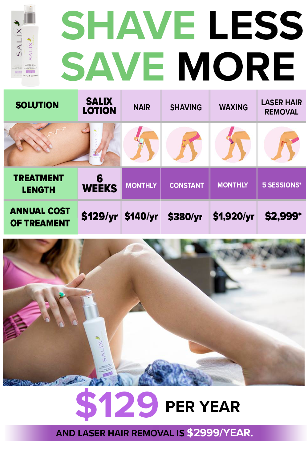 Salix Skincare Lotion 3 Pack Laser Hair Removal In A Bottle