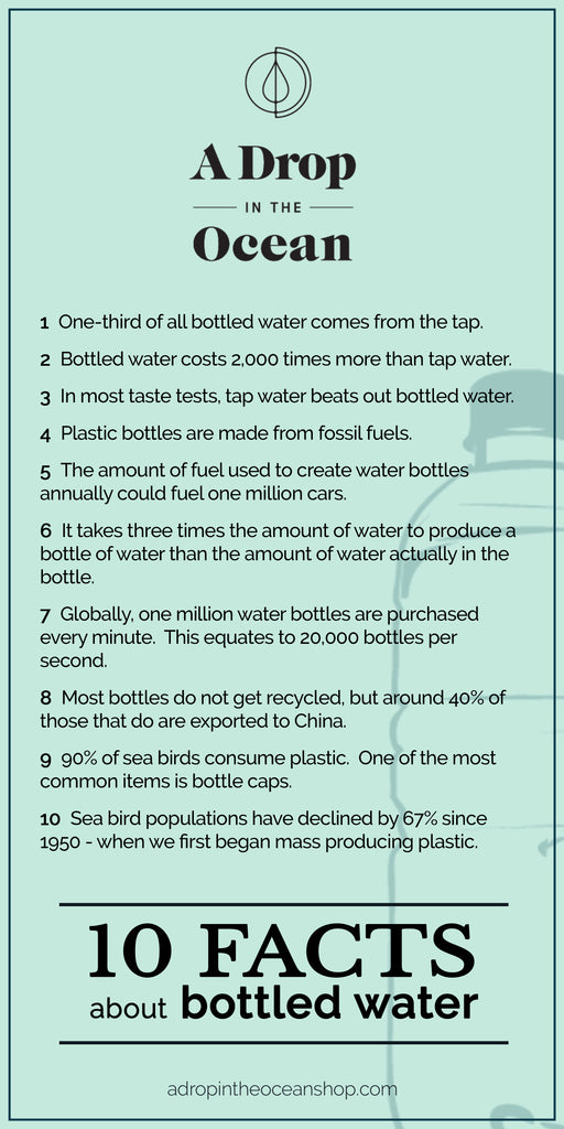A Drop in the Ocean #EcoWarriorChallenge 10 Facts About Bottled Water Infographic